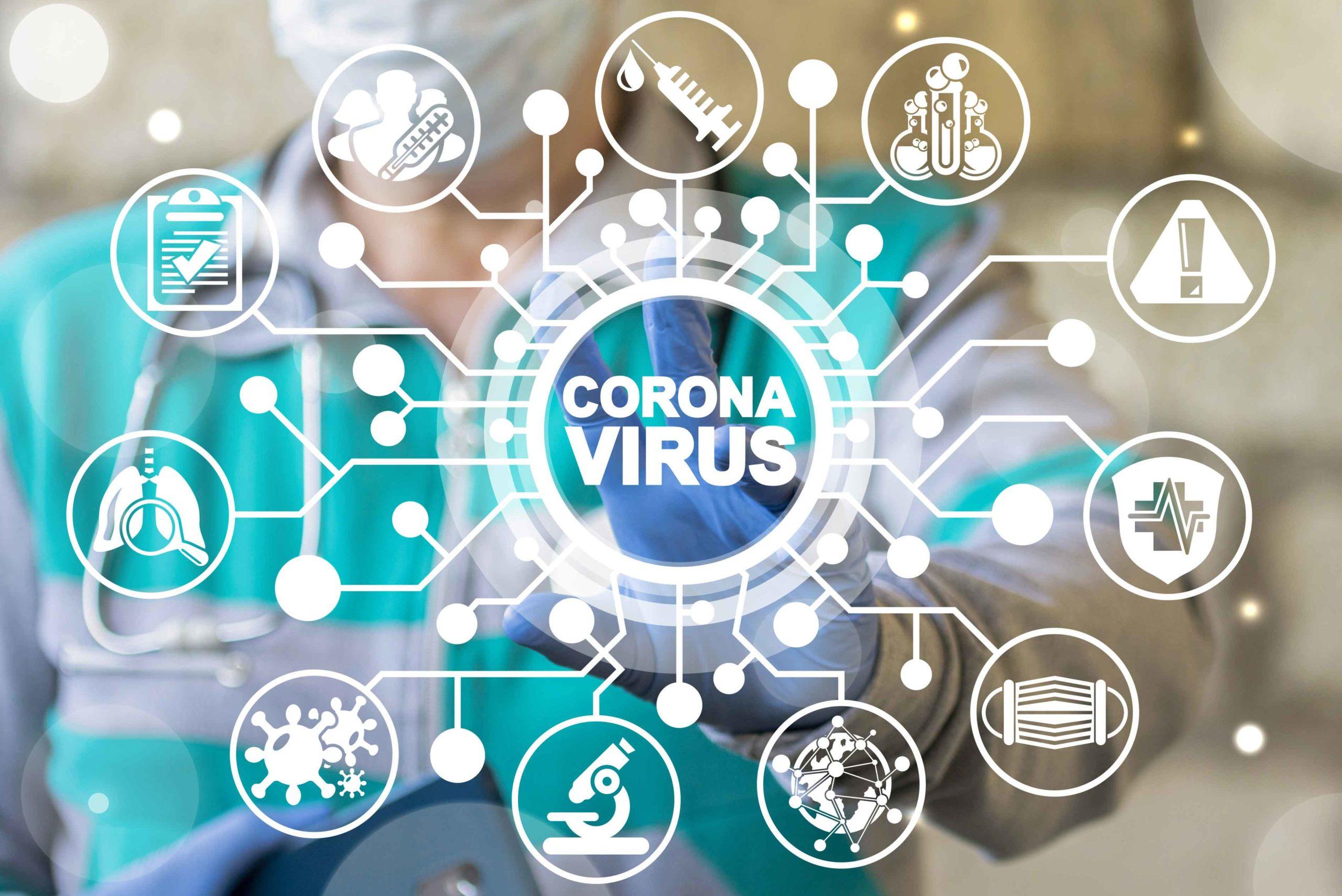Covid 19 Novel Corona Virus