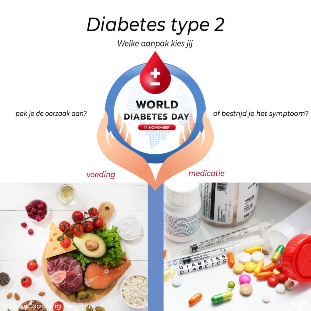 Diabetes type 2 oorzaak aanpakken met voeding of symptoom aanpakken met medicatie