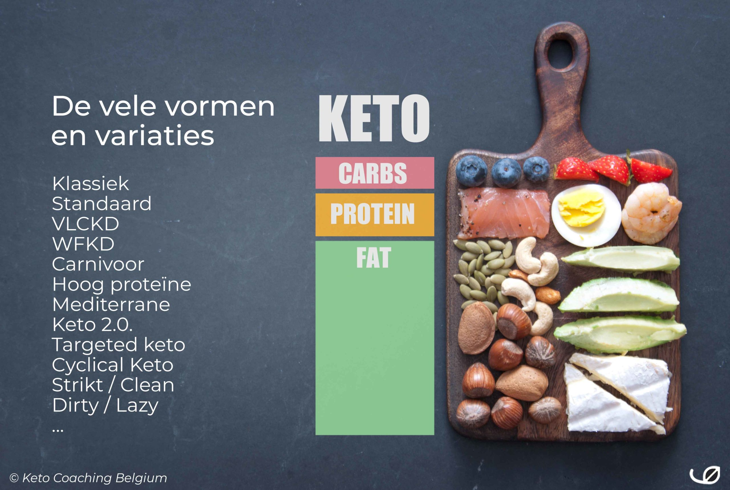 De vele vormen en variaties van keto - variaties van het ketogeen dieet