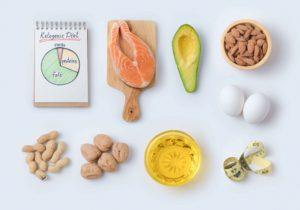 WFKD well formulated ketogenic diet een goed formuleerd ketogeen dieet