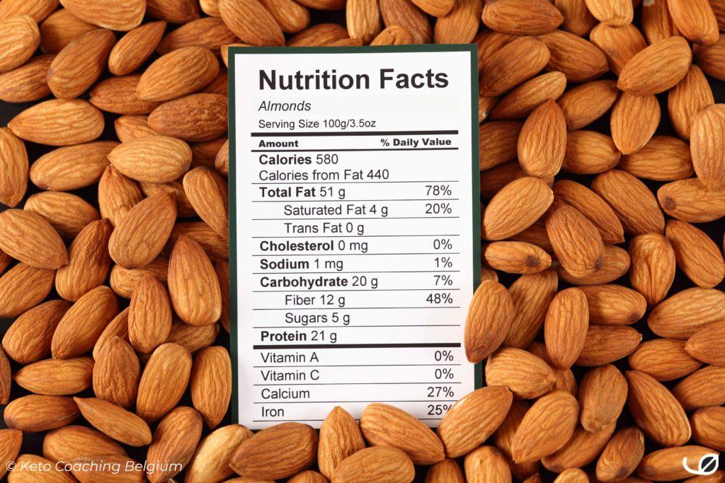 de ene calorie is de andere niet - de biologische beschikbaarheid en de absorptie van voedingstoffen in amandelen